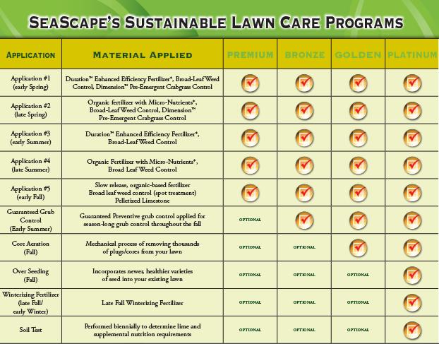 seascape-lawn-programs-2