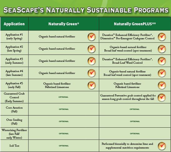 seascape-lawn-programs-3